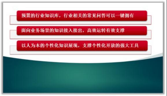 """环信大学之双11攻略:""""人机协作""""应对海量咨询的最佳实践2743.png"""