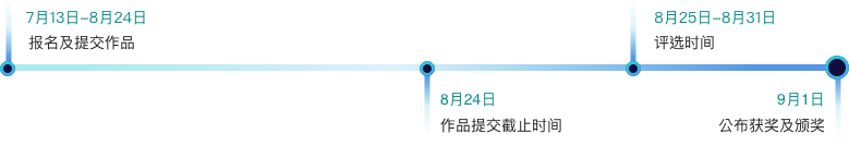 20万奖池,环信MQTT创意编程挑战赛开启!